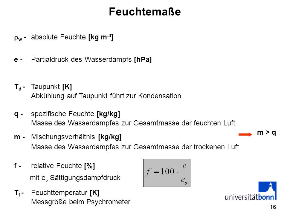 Feuchtemaße w - absolute Feuchte [kg m-3]